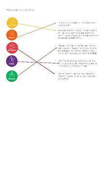 answer key PE3 Assessment 1
