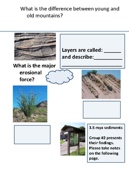 anza borrego field trip note-taking packet