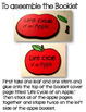 Apple Activities: Apple Life Cycle Activity
