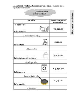 appliances_precios