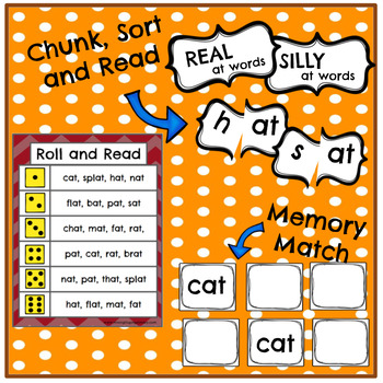 Short a - at Word Family Activities