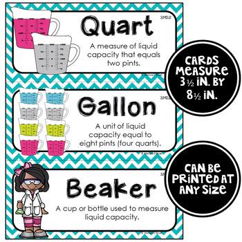 Math Word Wall Cards (3rd Grade - Chevron)