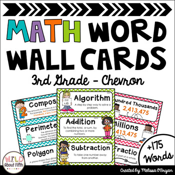 Math Word Wall Editable (3rd Grade - Chevron)