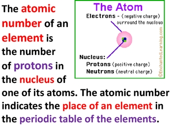 atomic numbers and the periodic table of elements
