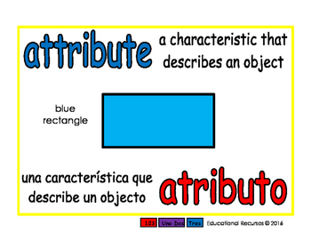 attribute/atributo geom 1-way blue/rojo