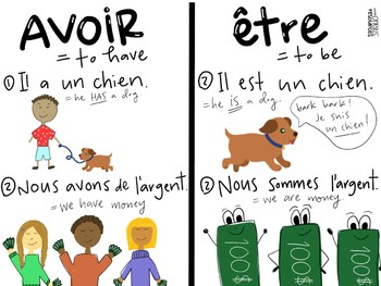 avoir & etre poster - defining the difference