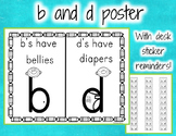 b and d Poster and Desk Stickers
