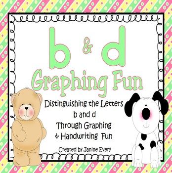 b & d Reversals:  Graphing Fun