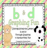 b & d Reversals:  Graphing Fun