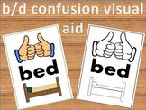 b/d confusion visual aid