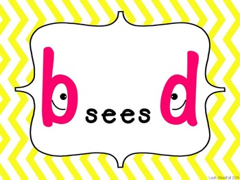 b sees d - a poster for backwards letters!