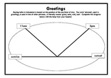bahasa Indonesia - LOTE - basic greetings printable BLM Indonesian