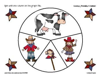 bar graph: cowboy theme