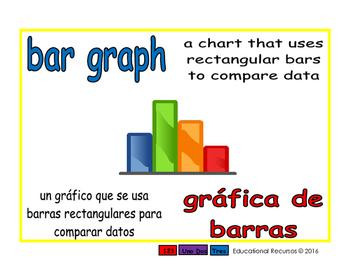 bar graph/grafica de barras prim 1-way blue/rojo