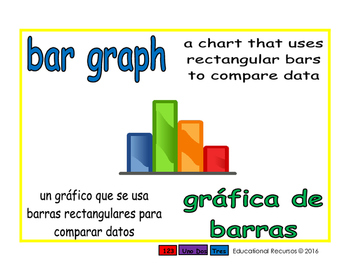 bar graph/grafica de barras prim 1-way blue/verde