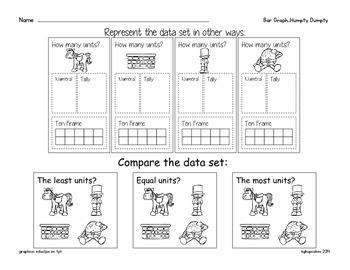 bar graph: nursery rhyme theme_humpty dumpty