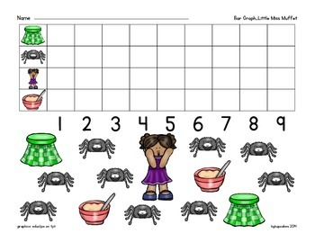 bar graph: nursery rhyme theme_little miss muffet
