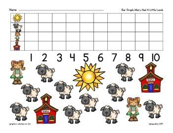 bar graph: nursery rhyme theme_mary had a little lamb plus bonus