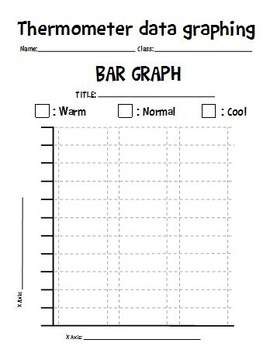 bar graph pie graph graphing thermometer lab PowerPoint STEM 3 4 5 6 TX TEKS