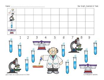 bar graph scientist and tools of science plus bonus