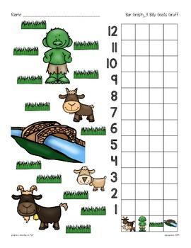 bar graph: three billy goats gruff plus bonus story sequence