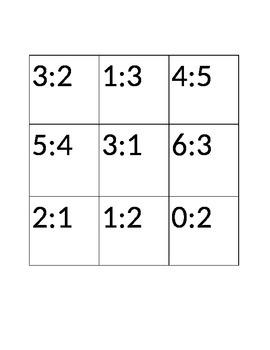 battle of many ratios