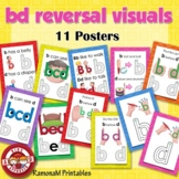 bd reversal posters