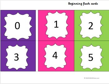 beginning flash card numbers