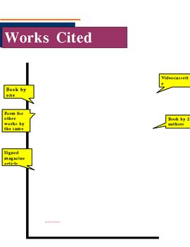 bibliography or works cited page