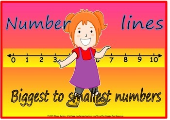 biggest to smallest numbers