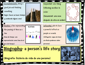 biography vocabulary