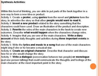 bloom's taxonomy activities