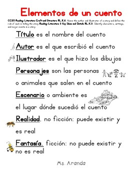 book report en español, escritura