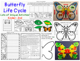 A Butterfly Grows Journeys First Grade Unit 5 Lesson 24 Li