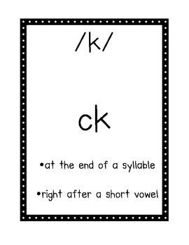 c, ck, k helpful posters