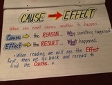 cause/effect poster