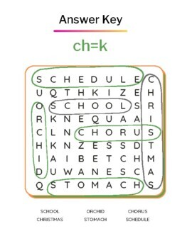 ch for k packet