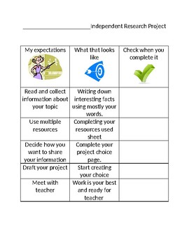 challenge your learners with choice based projects