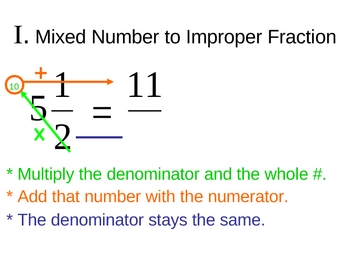 change mixed numbers into improper fractions