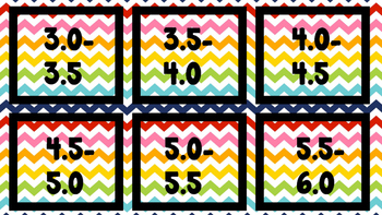 chevron AR level labels