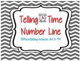 clock number line