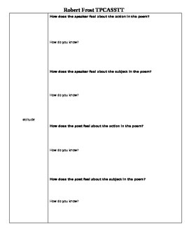 "close reading tool for ""The Gift Outright"" by Robert Frost"