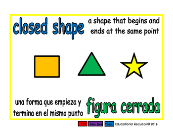 closed shape/figura cerrada geom 1-way blue/verde