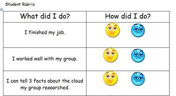 cloud group presentation- PBL
