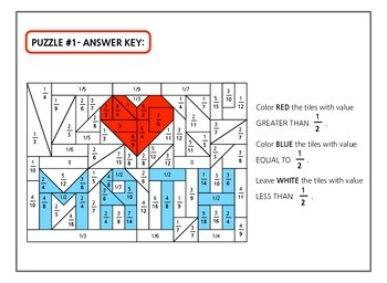 "color by math - ""love math"" - fractions and decimals differentiated activity"