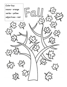 color by parts of speech fall tree