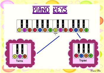 colourful keys on the piano