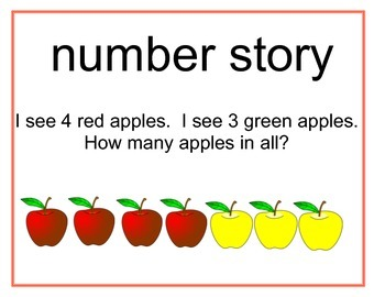 Kindergarten Math Vocabulary Posters -- Common Core-- Module 1--- Numbers to 10