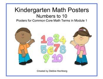 Kindergarten Math Vocabulary Posters -- Common Core-- Modu