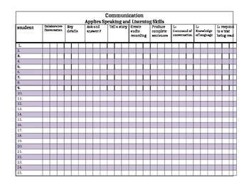 common core communication standard grade book